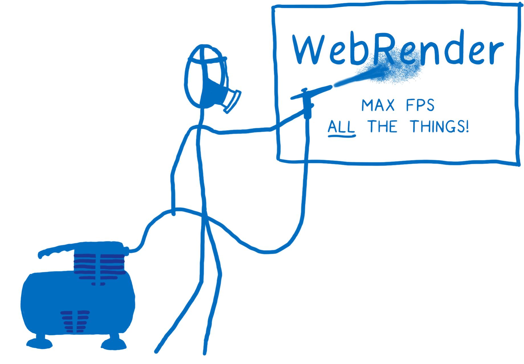 Web Rendering & Hunting UI Bugs