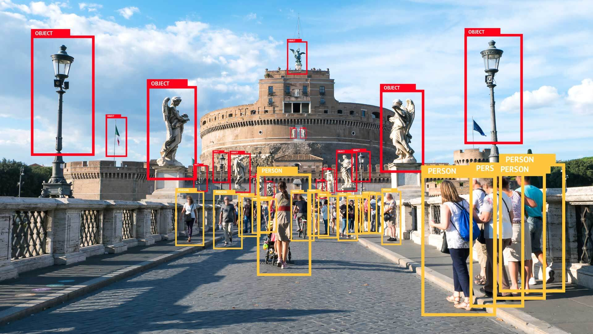Object Recognition in 20 lines of code with ImageAI